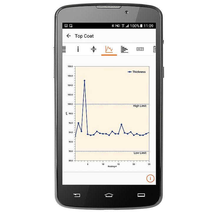 ElcoMaster vytvára prehľadné grafy - ukážka v Androide